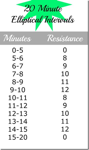 20 Minute Elliptical Intervals