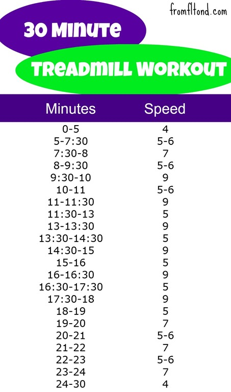on treadmill 5 incline calories with burned